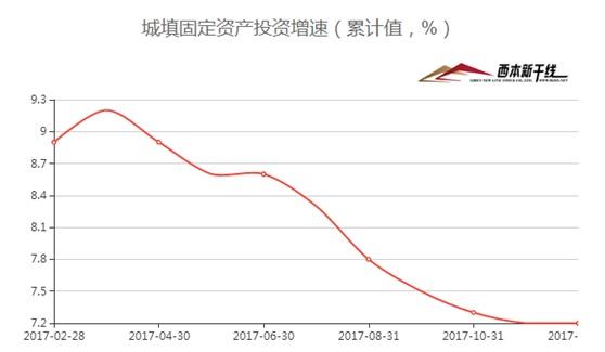2018年2月西本新干线钢材价格指数走势预警报告图片