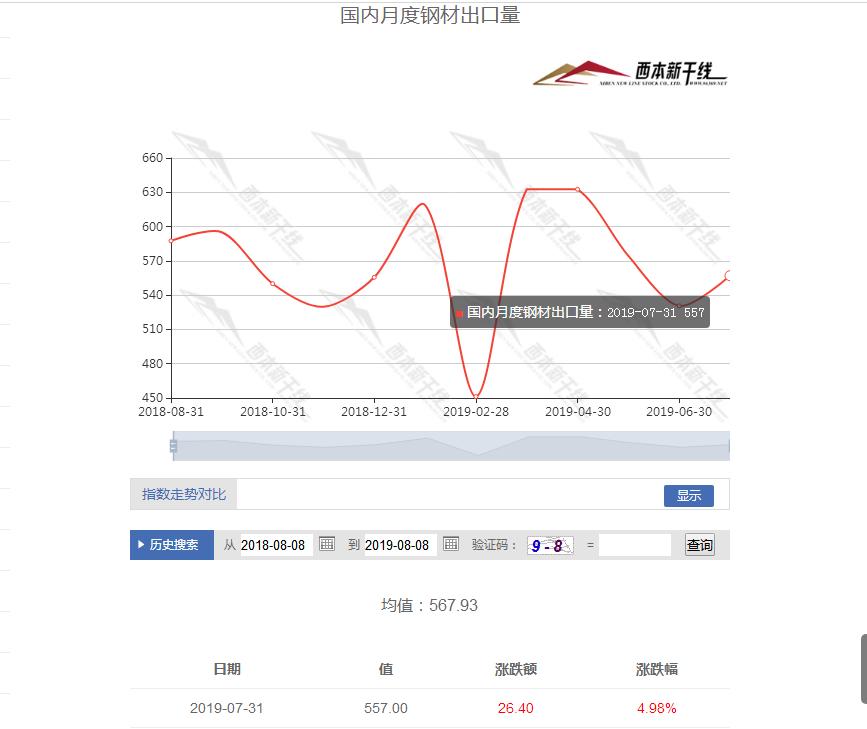 /yejingangcai/493537.html