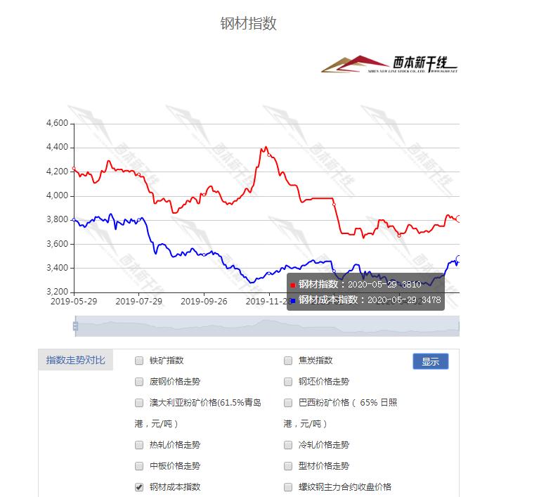 http://www.reviewcode.cn/yanfaguanli/143814.html